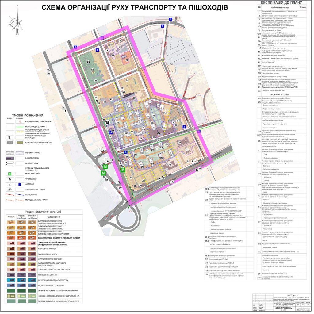 Детальный план территории Печерска дорожно транспортная сеть