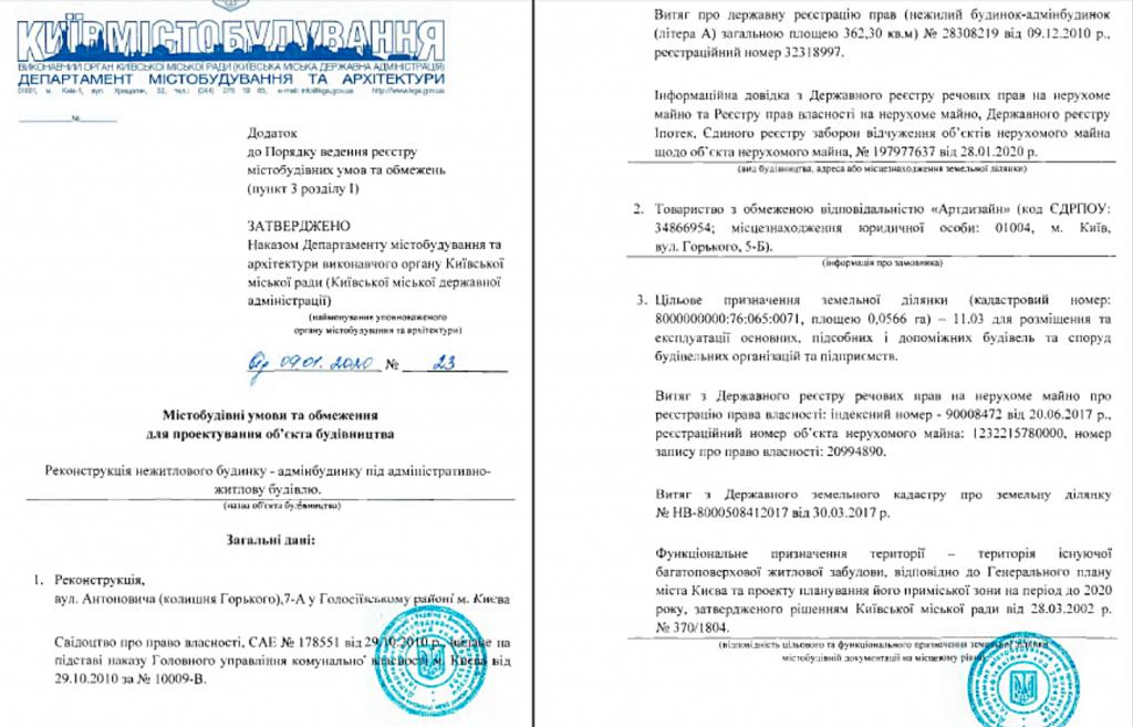 Ограничения на проектирование объекта строительства по улице Антоновича, 7-А
