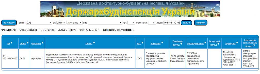 ЖК Славутич данные на сайте ГАСИ