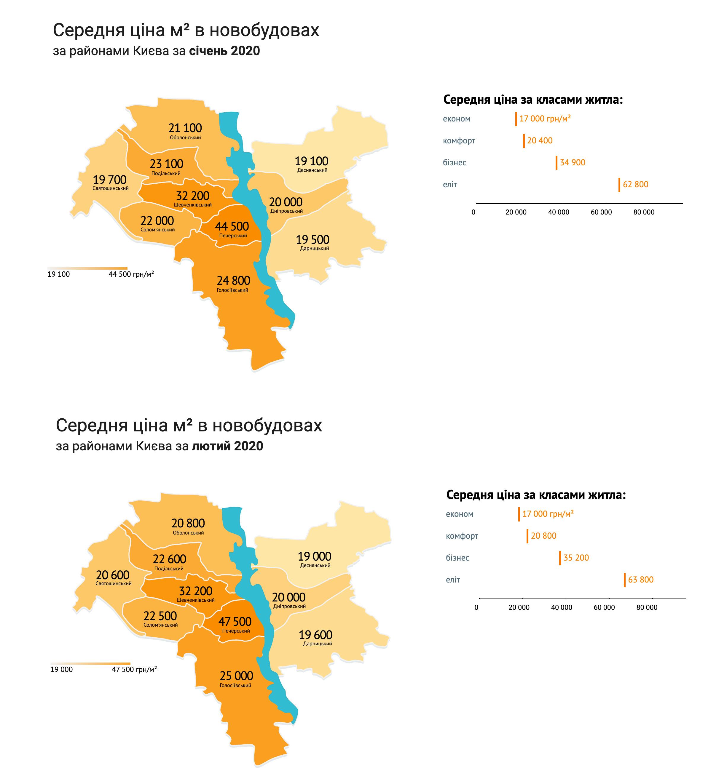 Динамика средних цен в разрезе районов и классов жилья
