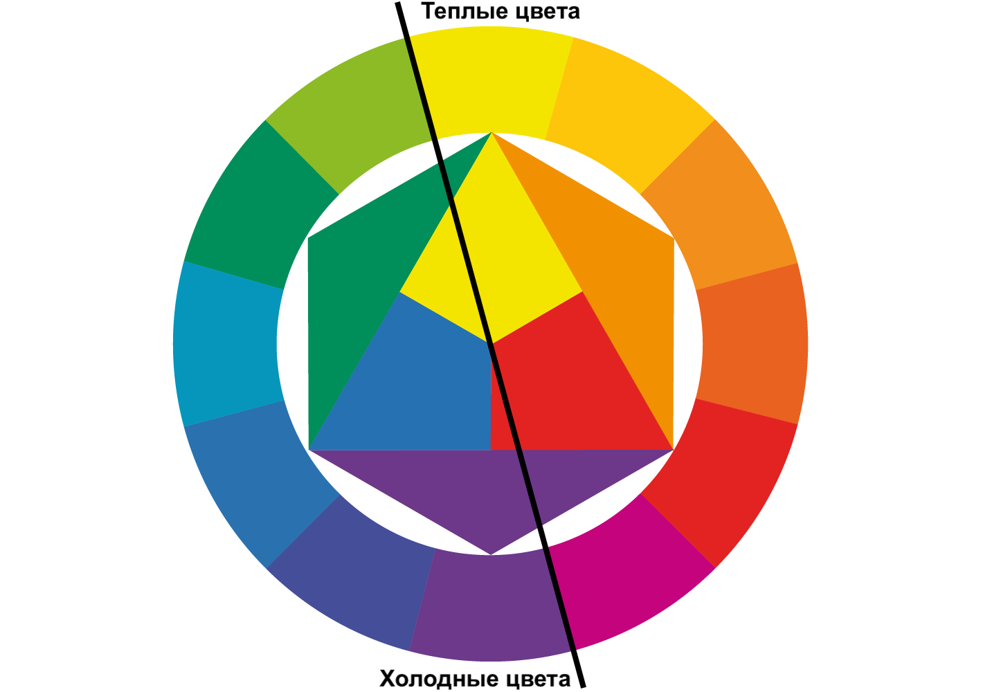 Цветовой градиент