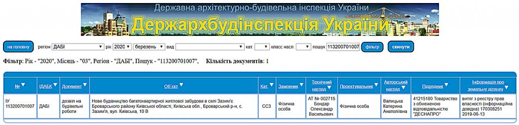 ЖК Desna Park Residence данные с сайта Государственной архитектурно-строительной инспекции Украины