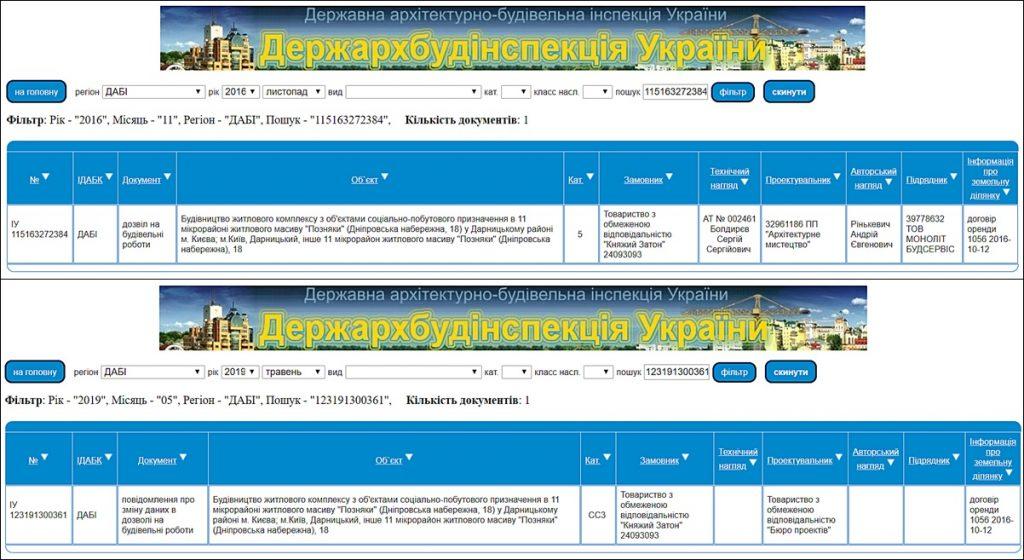 ЖК Seven данные Государственной архитектурно-строительной инспекции Украины