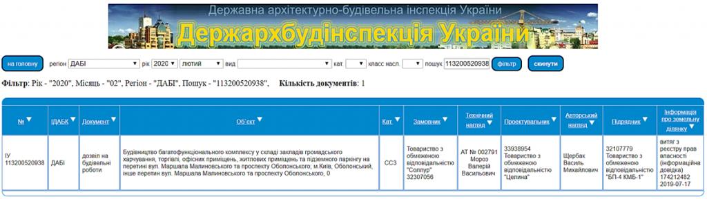 ЖК Obolon Plaza данные с сайта Государственной архитектурно-строительной инспекции Украины