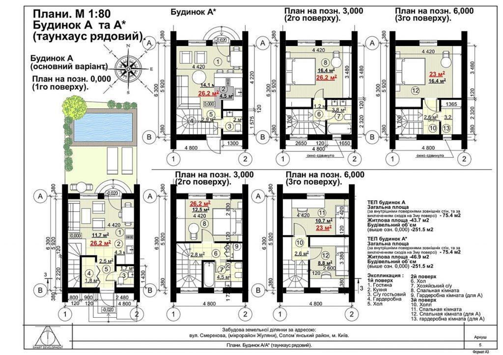 Таунхаусы «New Smart 6» пример планировок