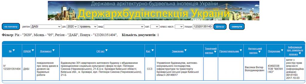 ЖК на ул. Петлюры, 21-б данные с сайта ДАБИ