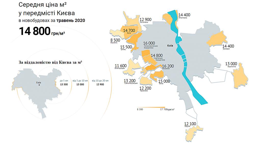 Средняя стоимость за квадратный метр в пригороде Киева, май 2020 года
