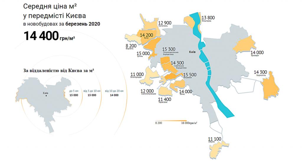 Средняя стоимость за квадратный метр в пригороде Киева, март 2020 года