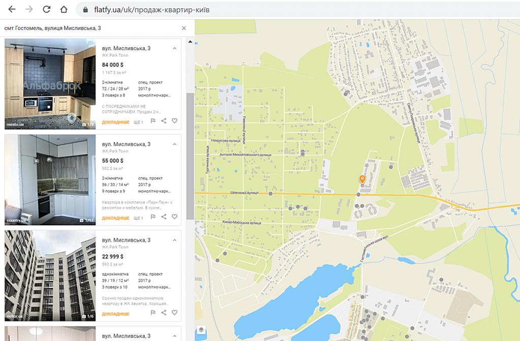 ЖК Park Town на сайте по поиску вторичной недвижимости