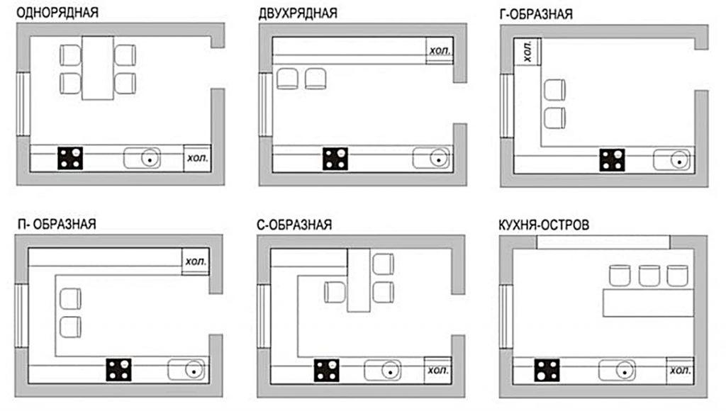 Основные конфигурации