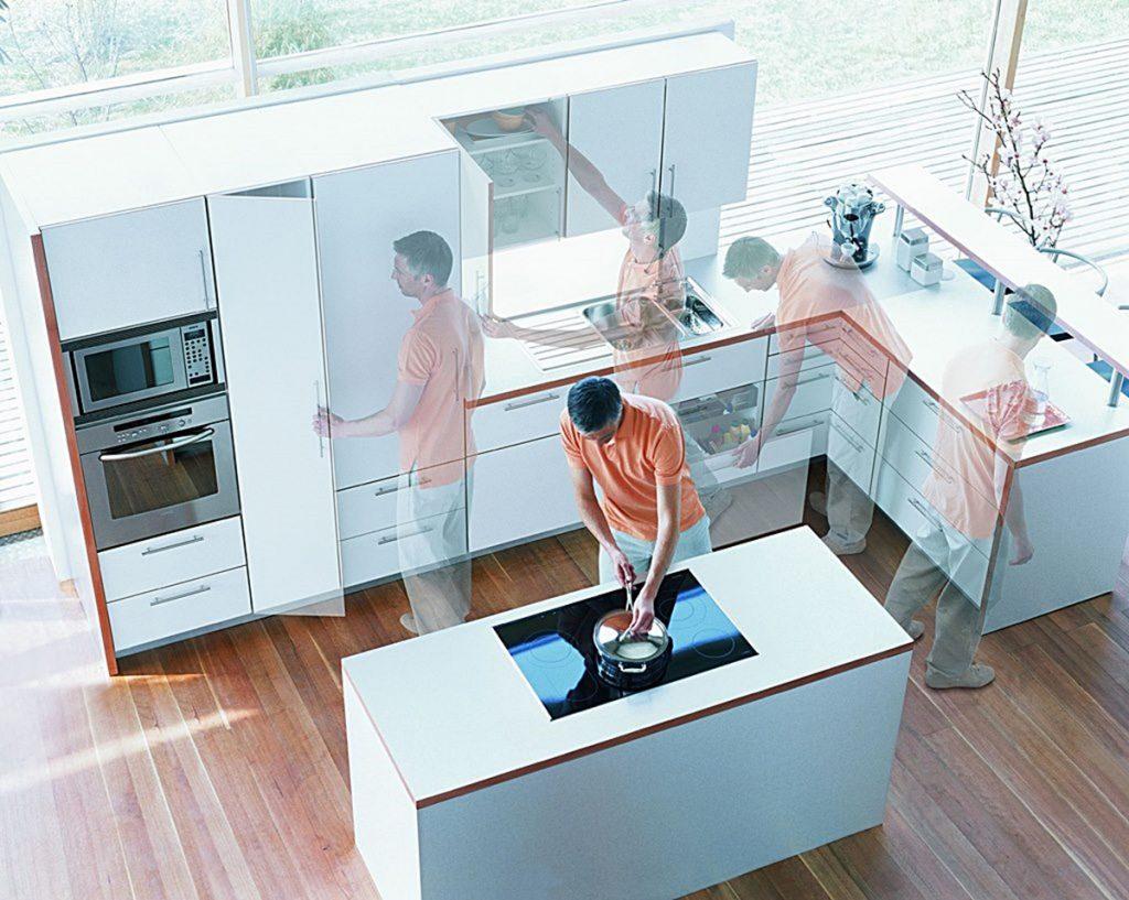 Функциональность кухонного пространства