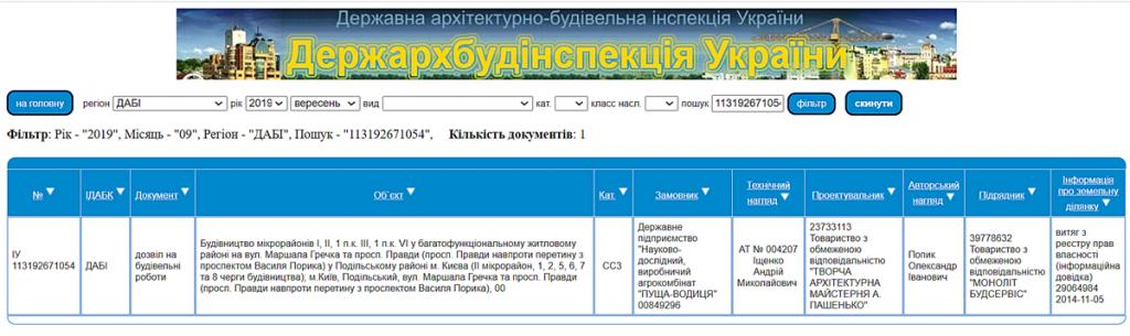 ЖК Варшавский-2 данные с сайта ГАСИ