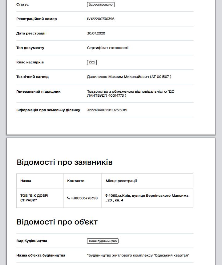 ЖК Одесский квартал документы