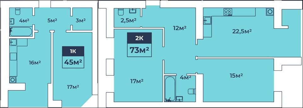 ЖК Європейське місто пример планировок одно- и двухкомнатных квартир