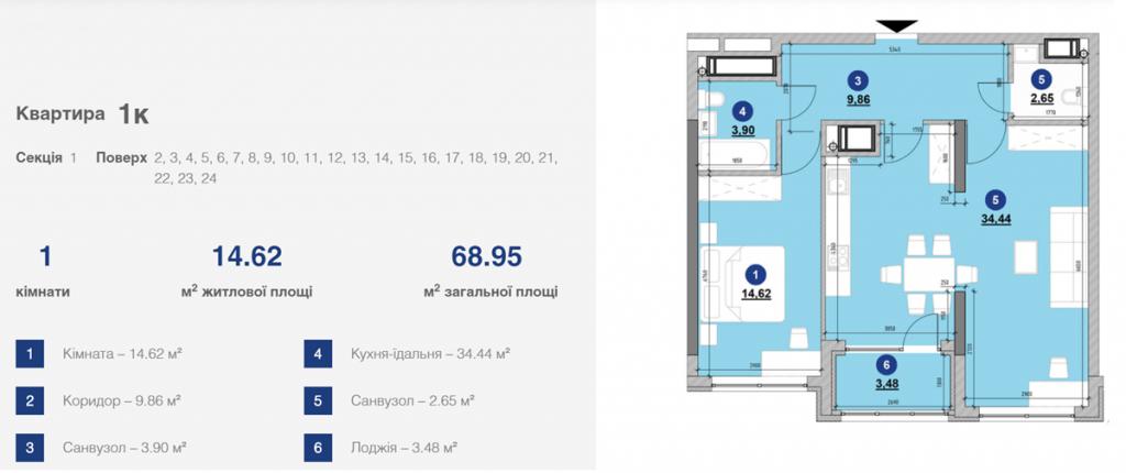 ЖК Nordica Residence планировка однокомнатной квартиры
