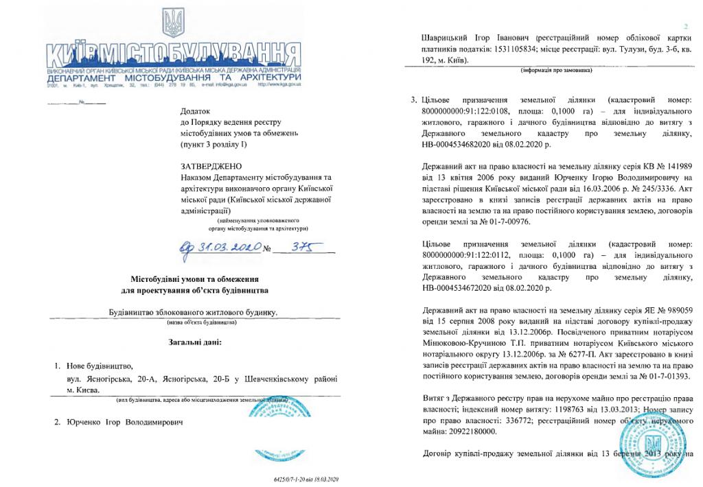 ЖК Сырецкий Парк-2 Градостроительные условия и ограничения