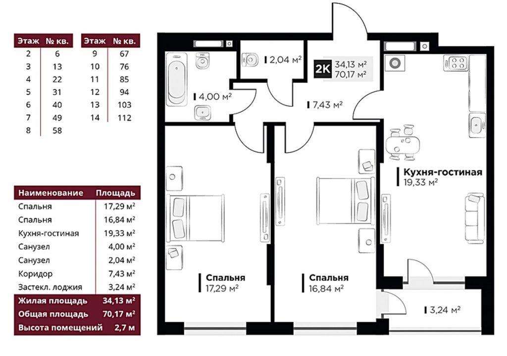 ЖК Life Story пример планировки двухкомнатной квартиры