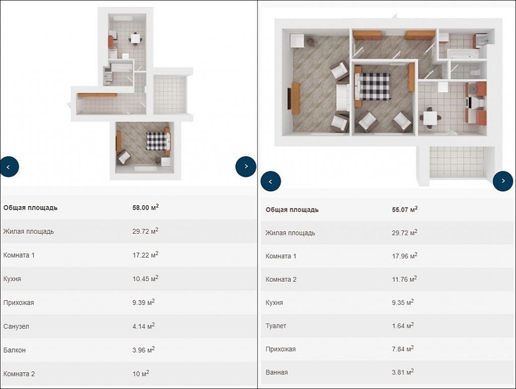ЖК Сади Вишневі пример планировки двухкомнатной квартиры