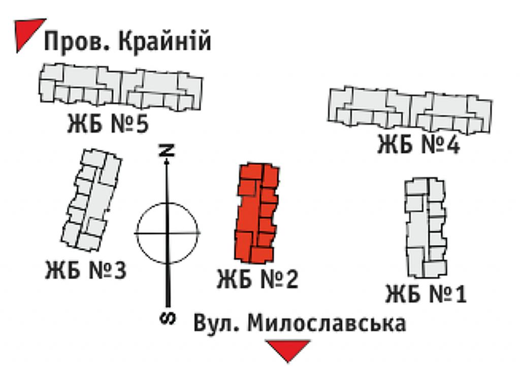 ЖК Милос генеральный план