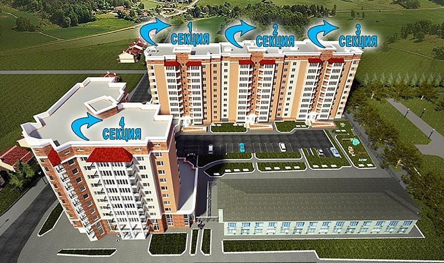 ЖК Гостомель Сити визуализация