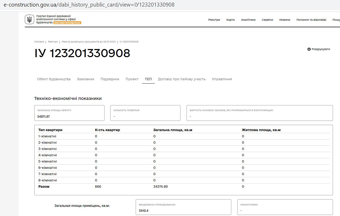 ЖК Terracotta данные реестра