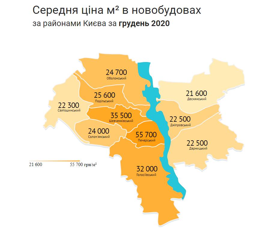 Средняя цена за квадратный метр по районам Киева