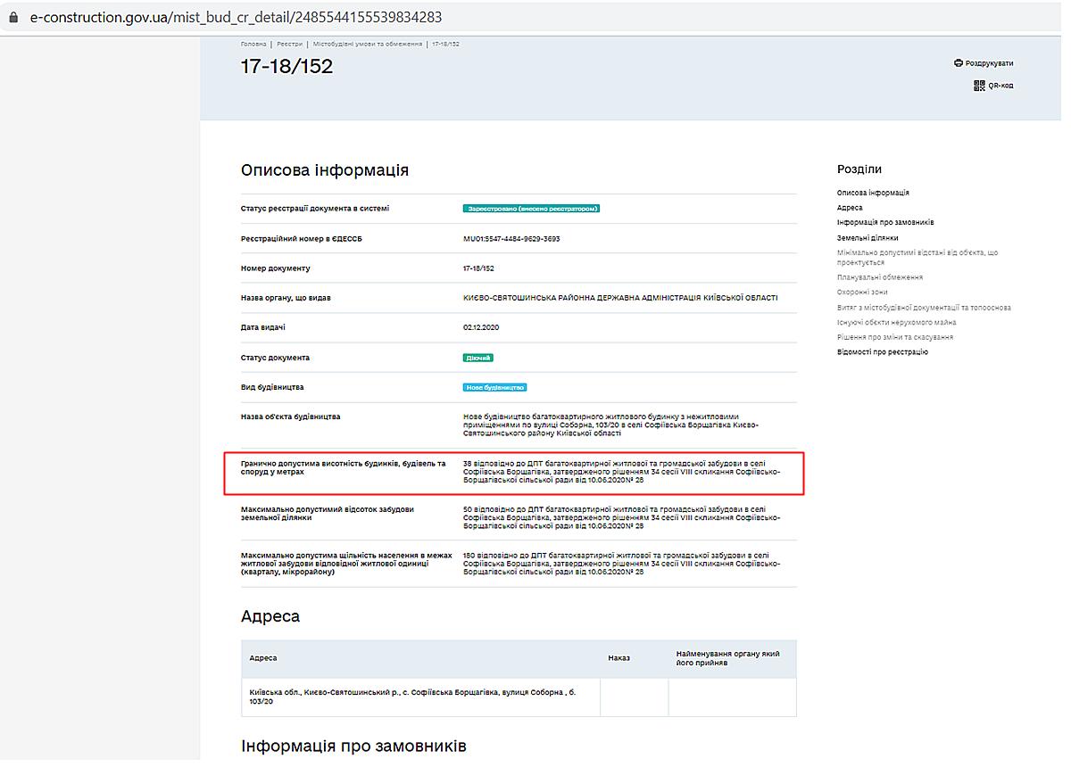 ЖК Львовский затишок данные ГУО