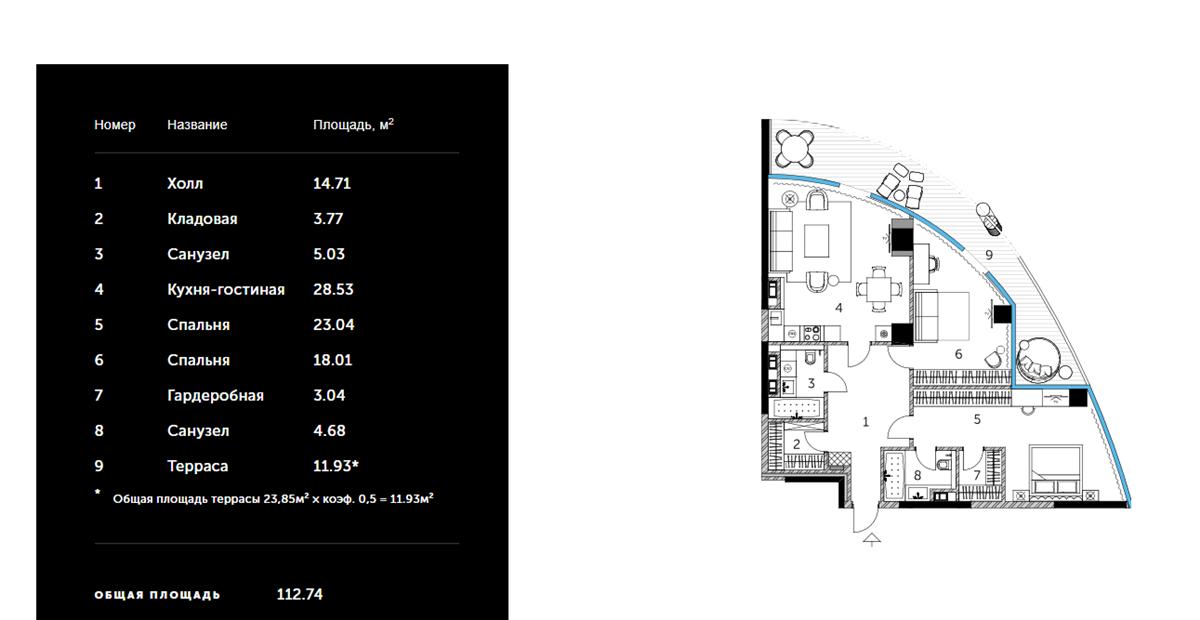 ЖК Taryan Towers вариант планировки квартир