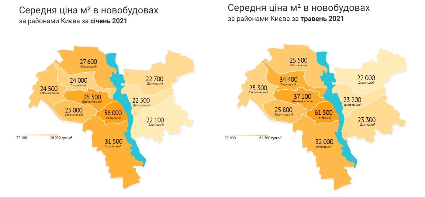 Статистика рынка недвижимости - динамика средних цен в новостройках Киева