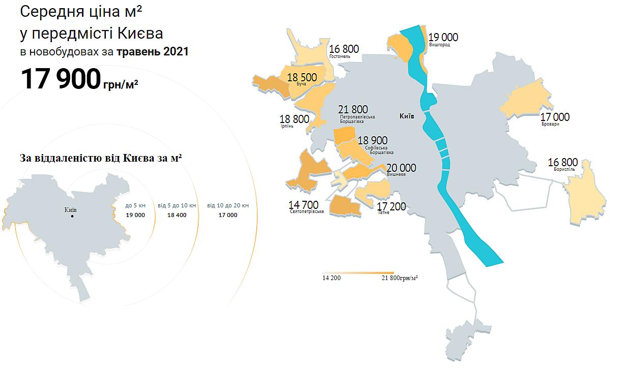 Статистика рынка недвижимости - средняя цена квадратного метра в ЖК Киевской области