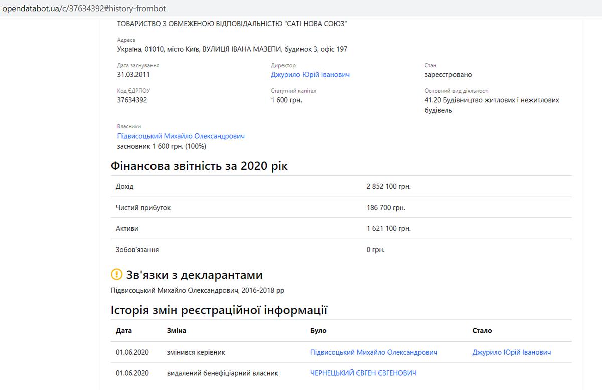 """Доходный дом """"Тургеневская, 17"""" данные о генеральном подрядчике"""