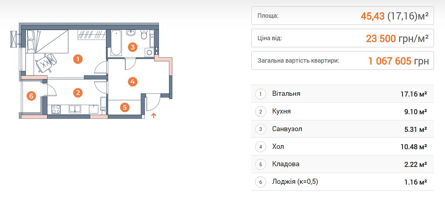 ЖК Orange City вариант планировки однокомнаной квартиры в доме №6
