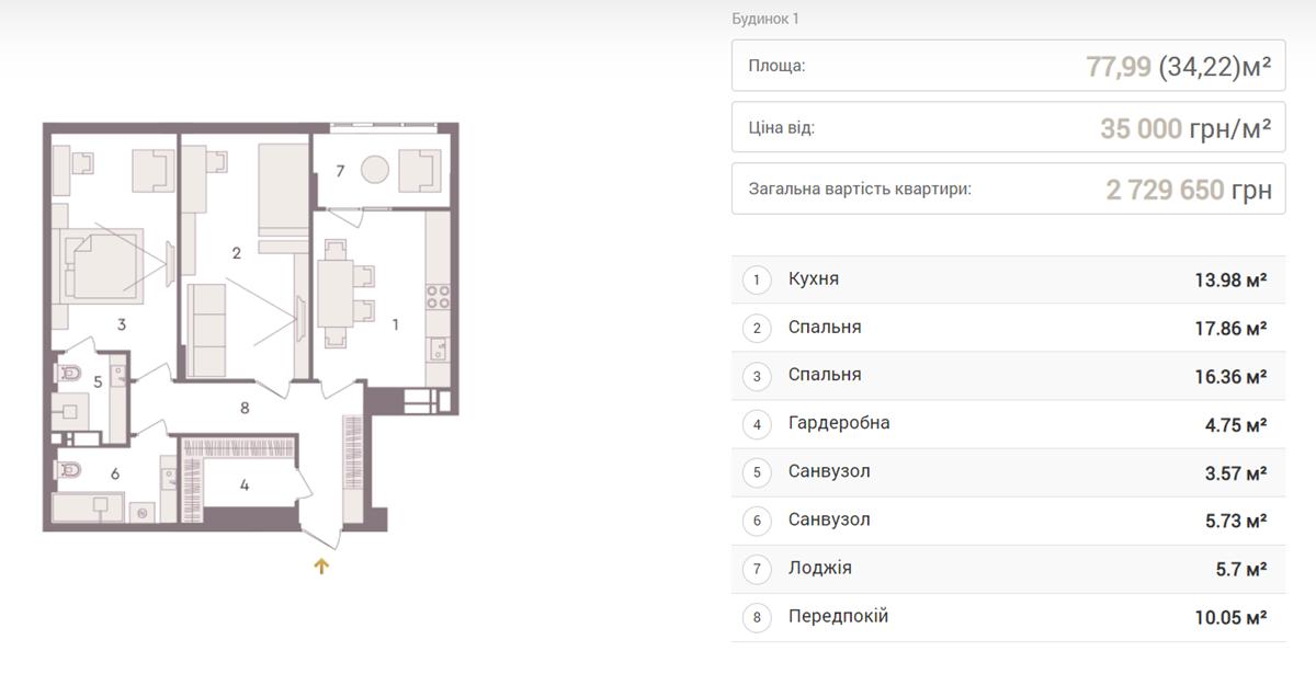 ЖК Сенат вариант планировки двухкомнатной квартиры