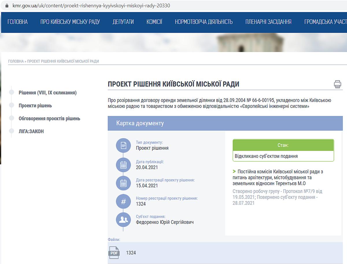 ЖК Kub 29 проект Решения о разрыве договора аренды